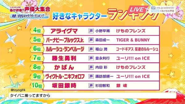 『ニッポンアニメ100 あけおめ!声優大集合』にて「オルガ・イツカ」が2位wwwwwww