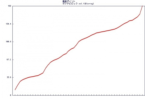 Graph2018010712_B077HNC7Y1_point.jpg