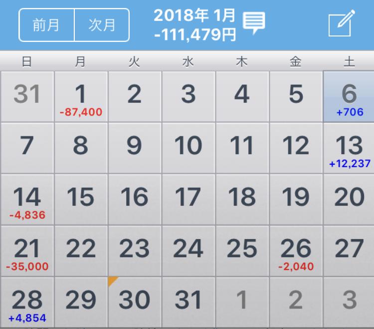 2018.1月まとめ.2