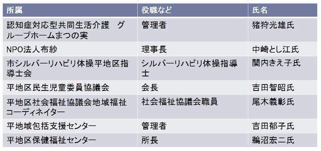 平中地域ケア会議委員2 (640x302)