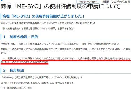 「ME-BYO」の定義