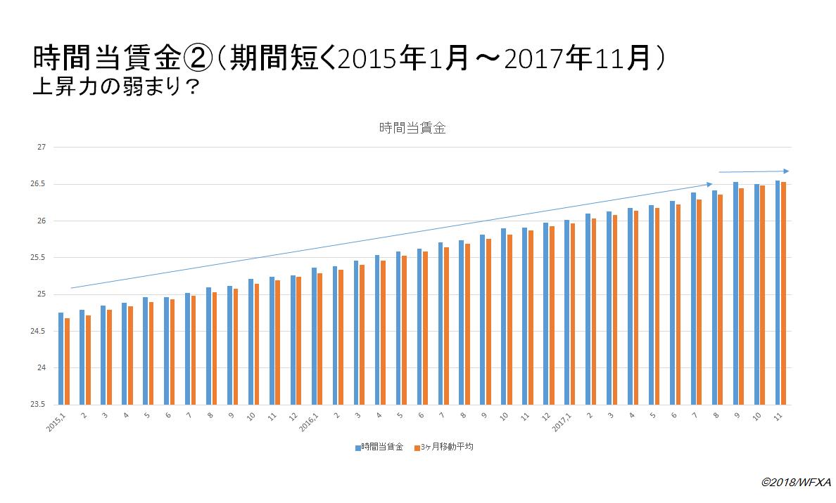 橋本氏資料 4