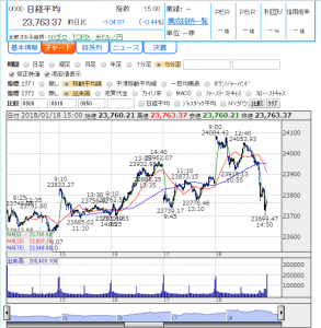 20180118nikkei.png