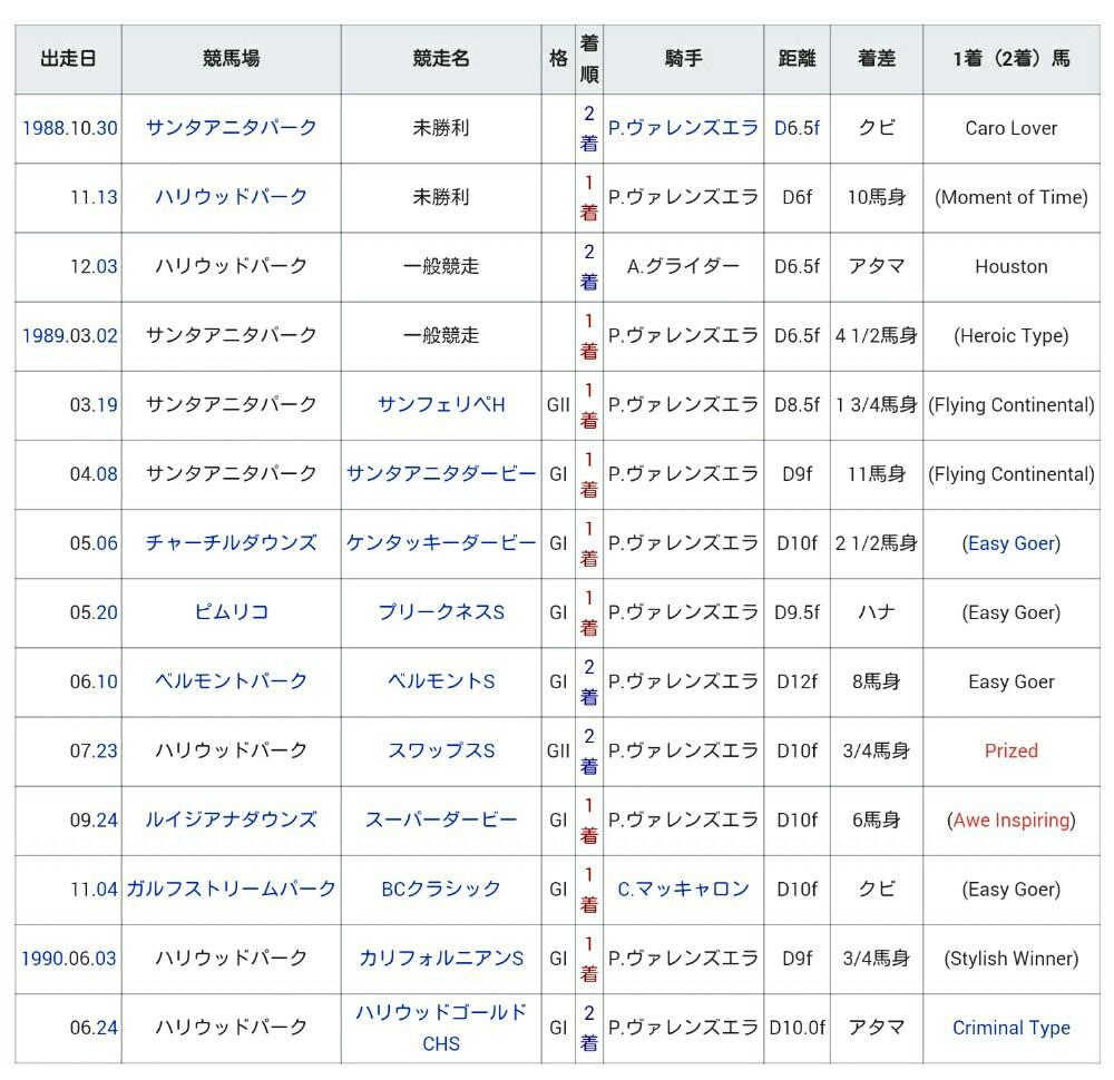 名種牡馬「サンデーサイレンス」のエピソードと今後の日本競馬について