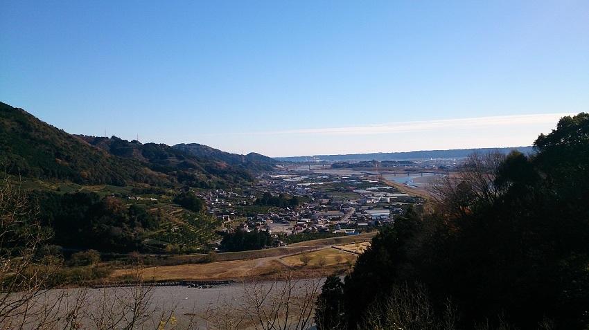 大井川と金谷の町
