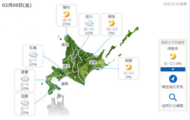 北海道の最低気温