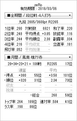 tenhou_prof_20180121.png