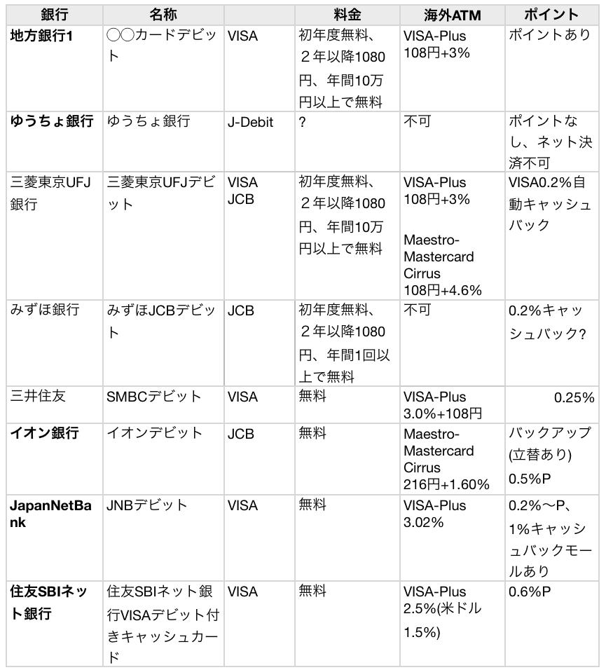 B264-2デビ2018-02-21